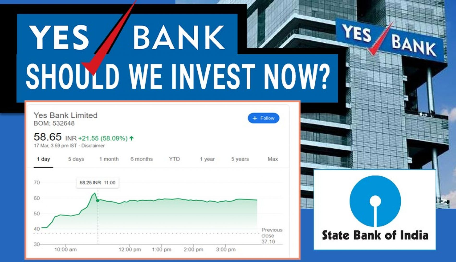 How to Invest in Yes Bank Shares?
